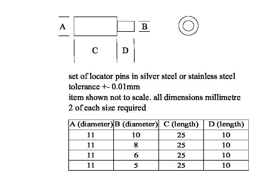 Set of locator pins